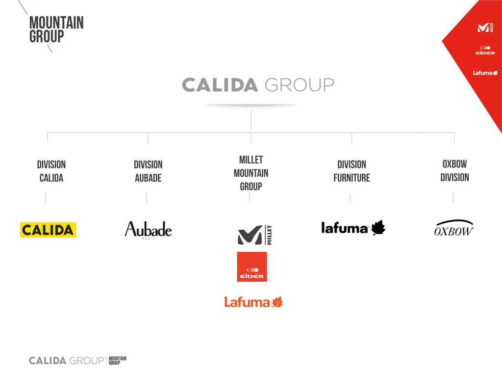 Calida reformate Lafuma en Millet Mountain Group